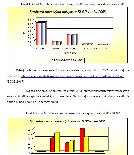 pic swap datovania význam rádiouhlíka datovania